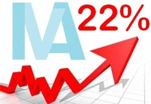 Da domani l'Iva aumenta di un punto: dal 21 passa al 22 per cento